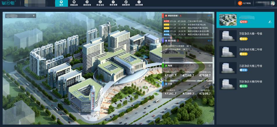 医院如何快速实现信息化改造,接入数字化运维的羽翼