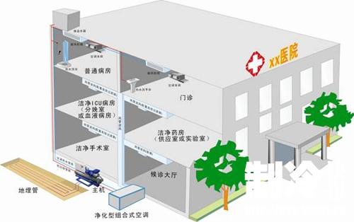 医院后勤管理中如何做好暖通中央空调系统的运维管理