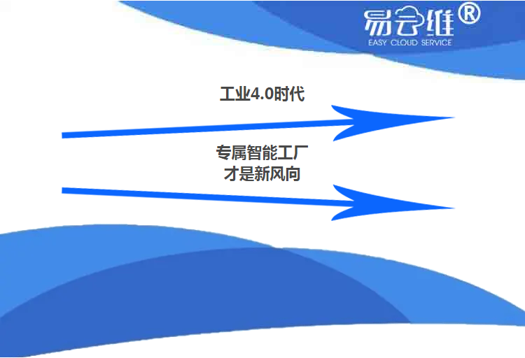 易云维工厂管理系统,打造智能工厂_数字化车间