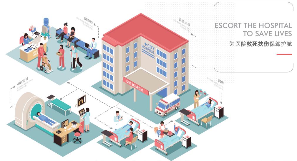 物联网平台渐成智慧医院后勤管理的标配